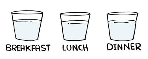 Bread & Water